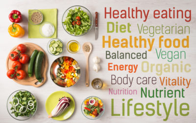 Building Healthy Eating Habits